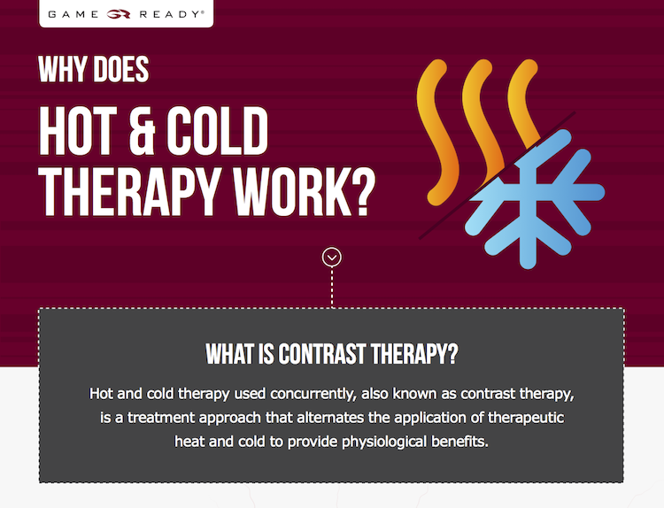 featuredimage-why-does-hot-and-cold-therapy-work-infographic.png