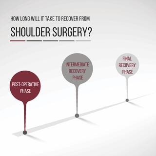 How_long_will_it_take_-_shoulder_surgery.jpg
